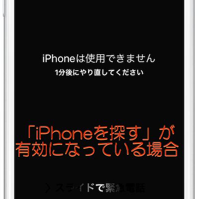 iPhone_Passcode