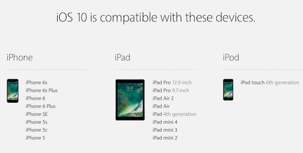 iOS10_Devices