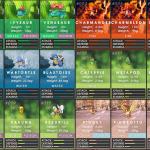 【ポケモンGO】初心者には必須!ゲームに登場する151種類のポケモンのステイタス情報