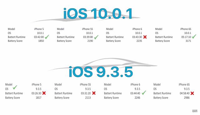 iOS1001_vs_iOS935-01