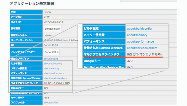 Firefox54_Electrolysis-02