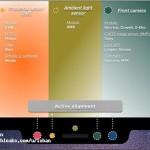 [リーク情報] iPhoneのFaceIDと3Dセンシングカメラの詳細、ステータスバー、サイドボタン、ホームインジケータの詳細