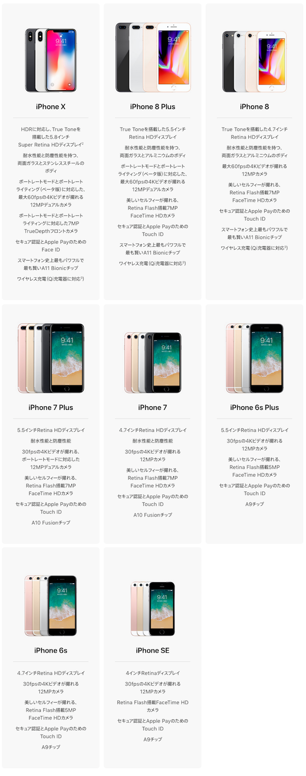 All_iPhone_model