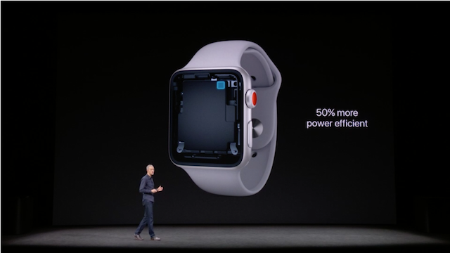 Apple_Watch3-04