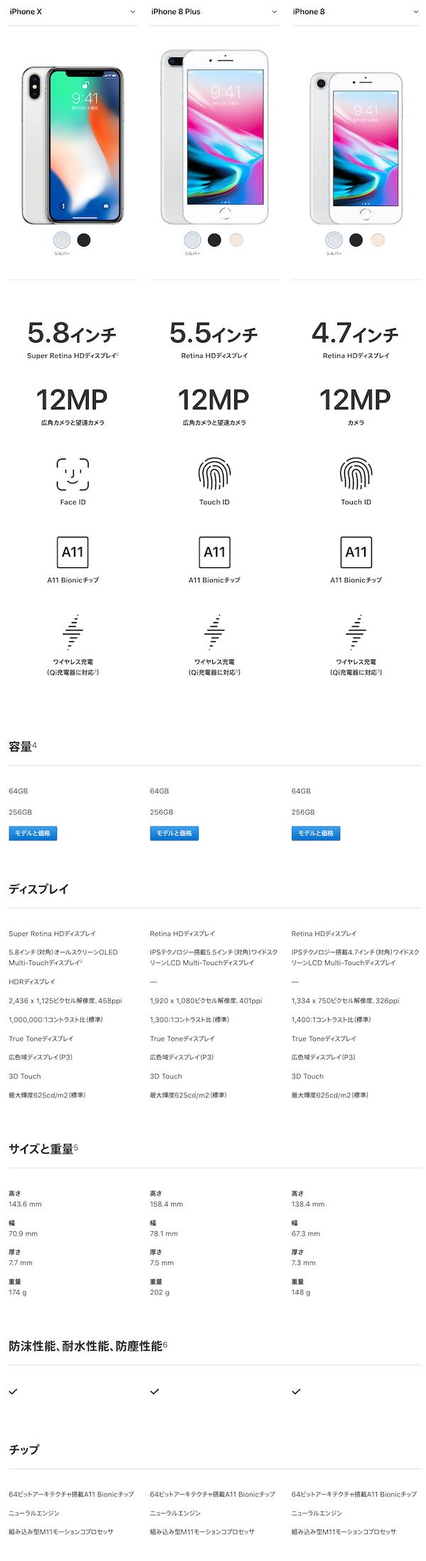 iPhoneX-8-8Plus-01