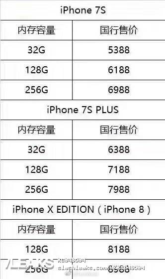 iphone_sizelist